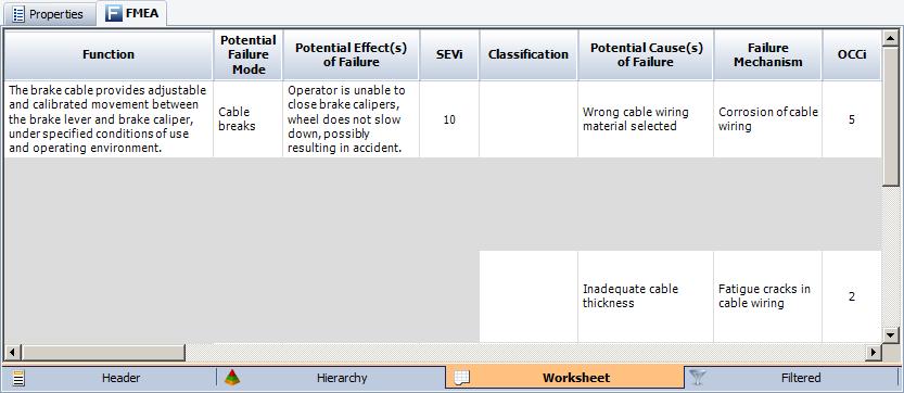 FMEA Corner Use of Failure Mechanisms in FMEA – Fmea Worksheet