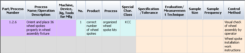 FMEA Corner: Using Process FMEAs to Identify Key Process Characteristics