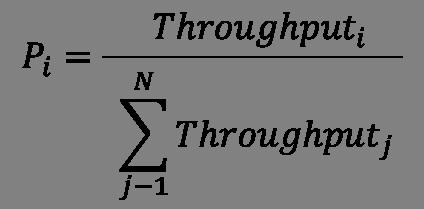 Calculating Throughput: Throughput Analysis (Part I)
